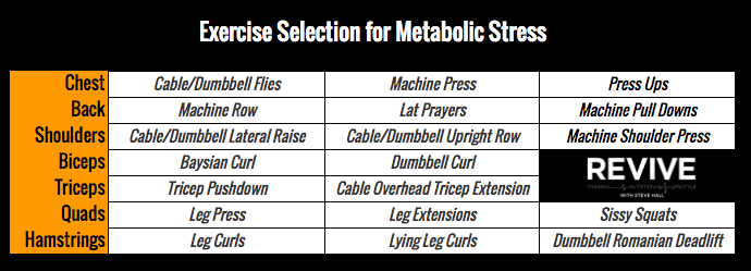 Programming for Muscle: Exercise Selection Tool Kit – Revive Stronger