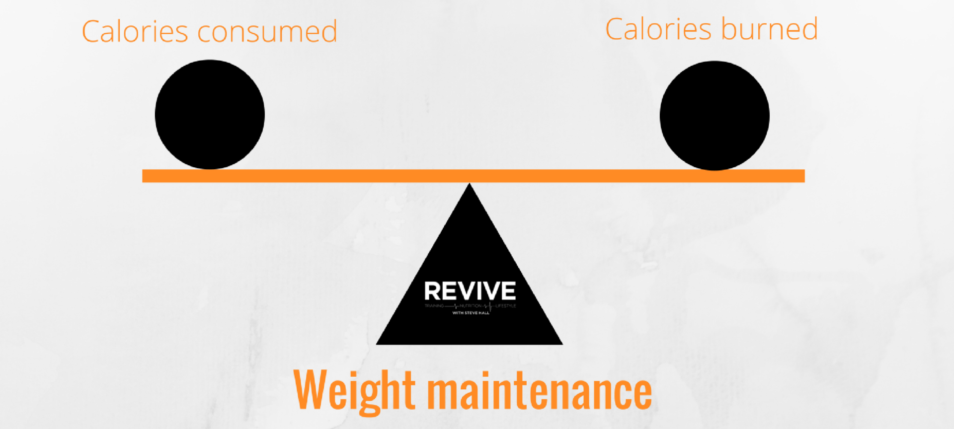 how to get a calorie deficit