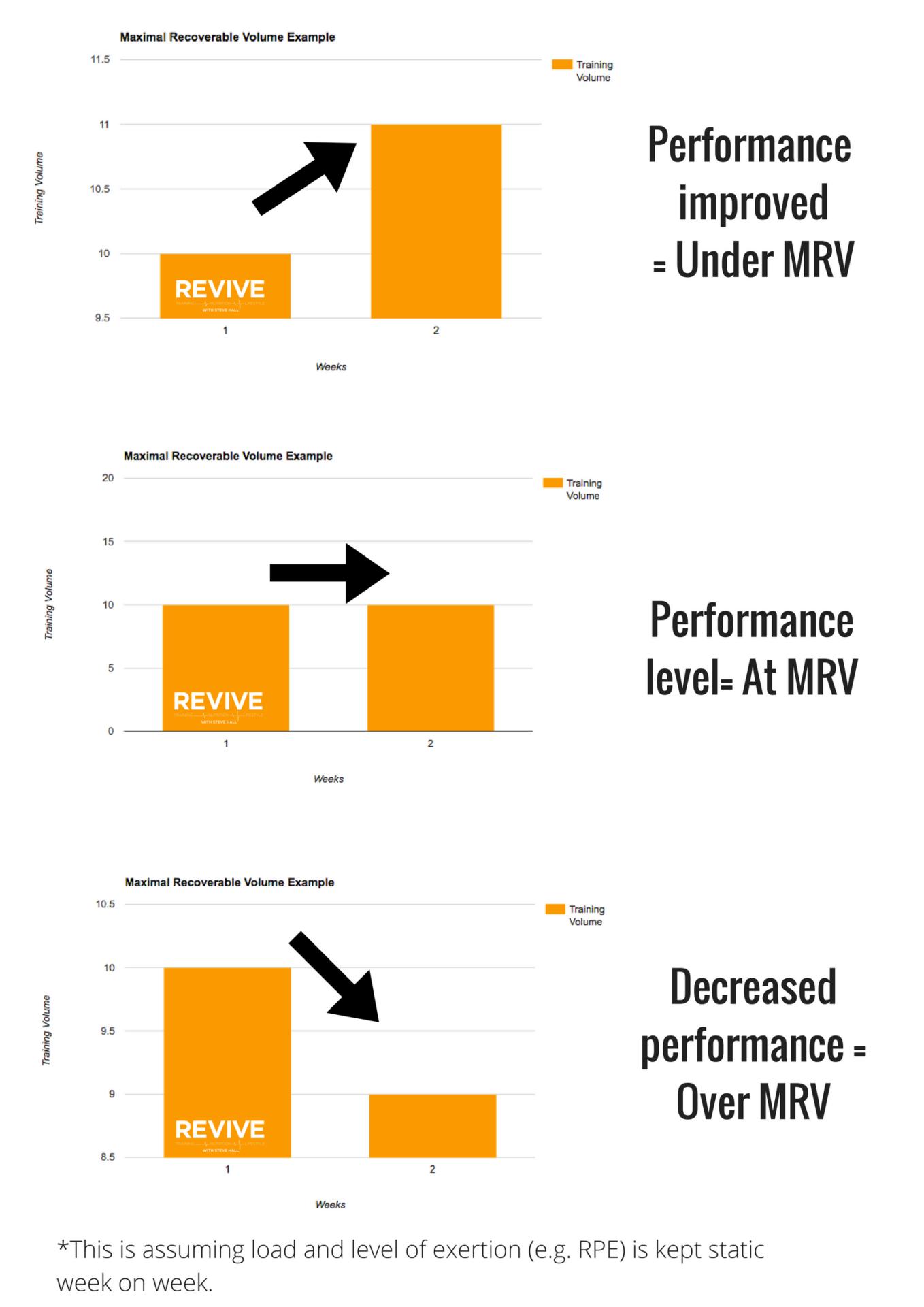 decreased-performance-over-mrv-1