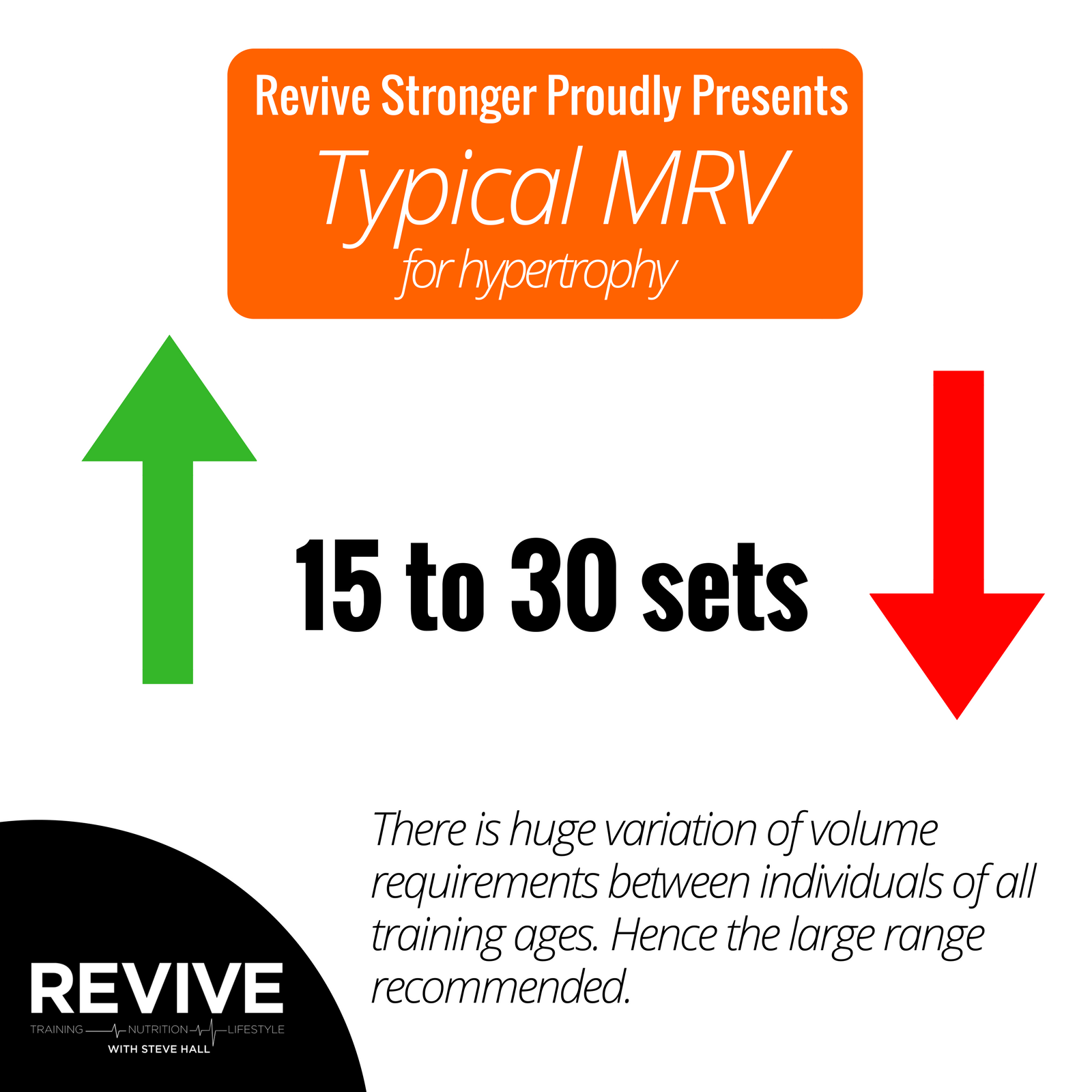 máximo volumen recuperable