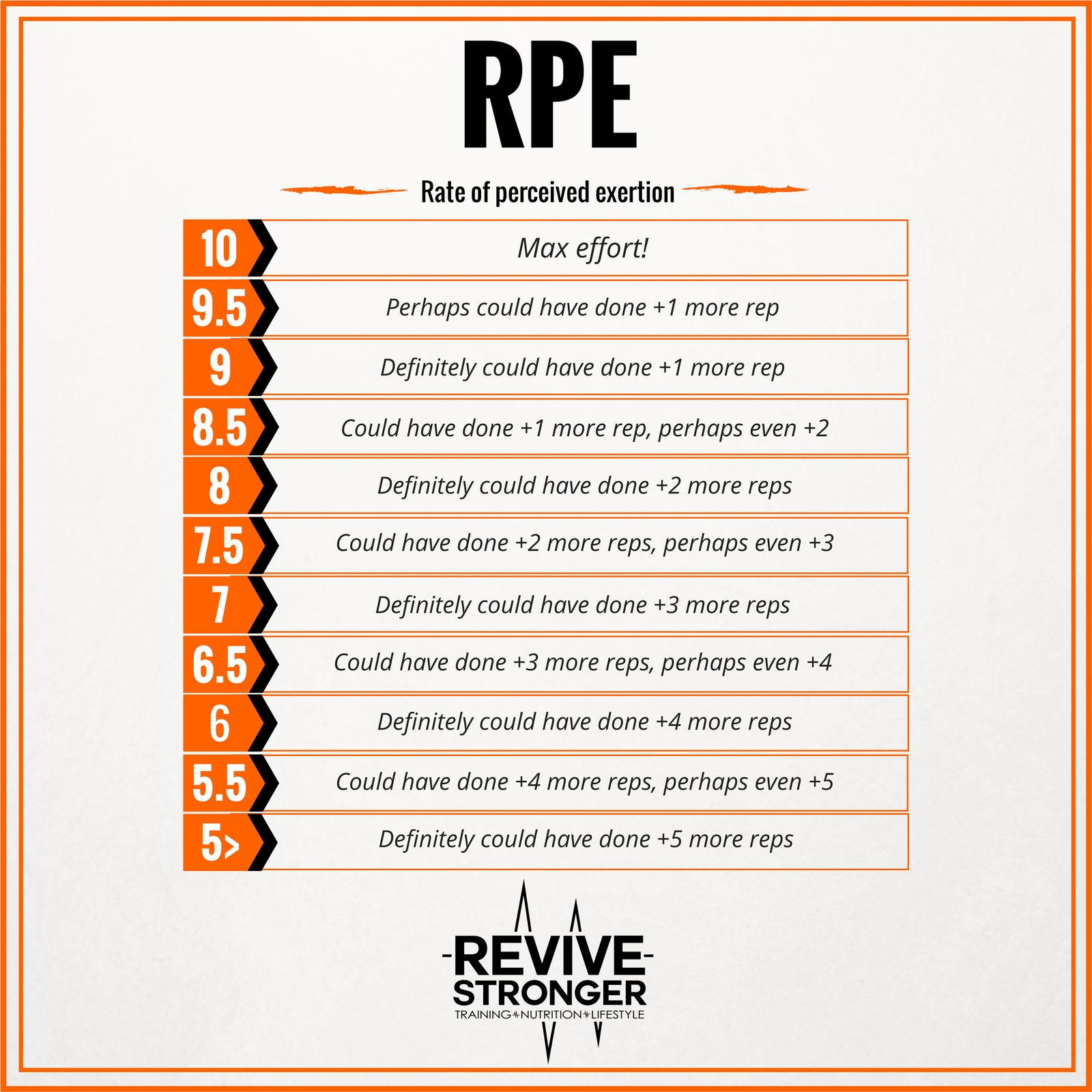 rpe scale images